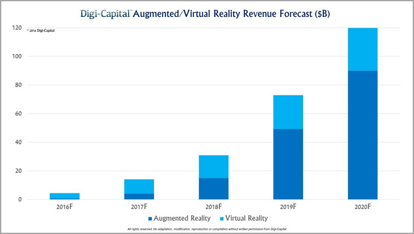 Virtual-augmented-reality-advertising-for-future-of-mobile-marketing.jpg